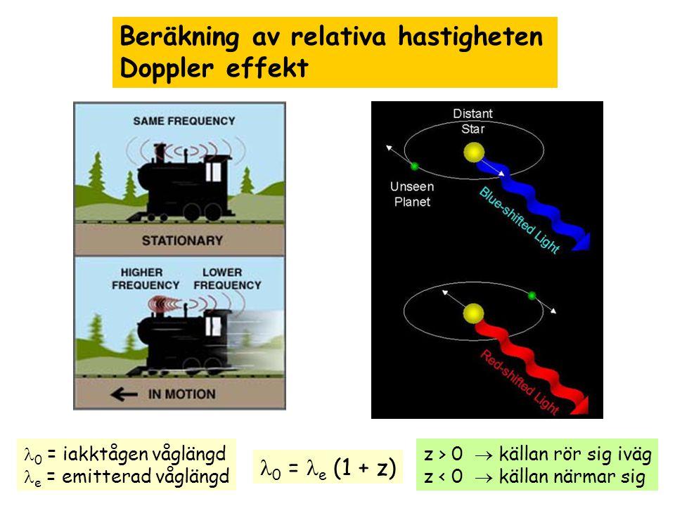 Beräkning av relativa hastigheten Doppler effekt 0 = e (1 + z) 0 = iakktågen våglängd e = emitterad våglängd z > 0  källan rör sig iväg z < 0  källa