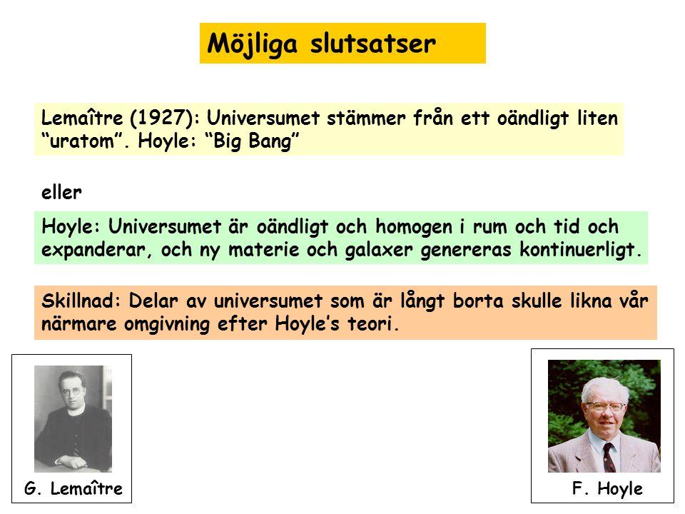 """Möjliga slutsatser eller Lemaître (1927): Universumet stämmer från ett oändligt liten """"uratom"""". Hoyle: """"Big Bang"""" G. Lemaître Hoyle: Universumet är oä"""
