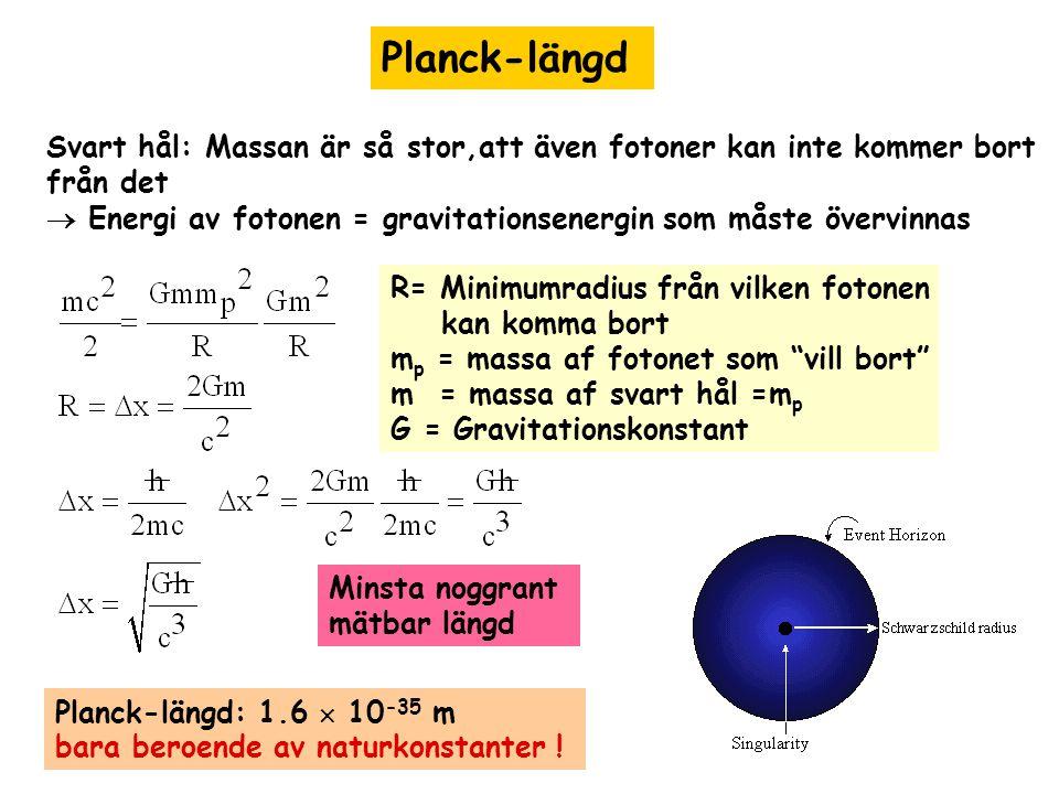 Planck-längd Svart hål: Massan är så stor,att även fotoner kan inte kommer bort från det  Energi av fotonen = gravitationsenergin som måste övervinna