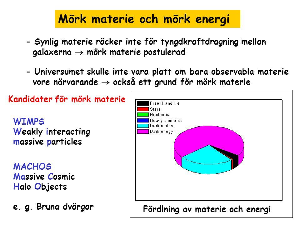 Mörk materie och mörk energi Fördlning av materie och energi - Synlig materie räcker inte för tyngdkraftdragning mellan galaxerna  mörk materie postu