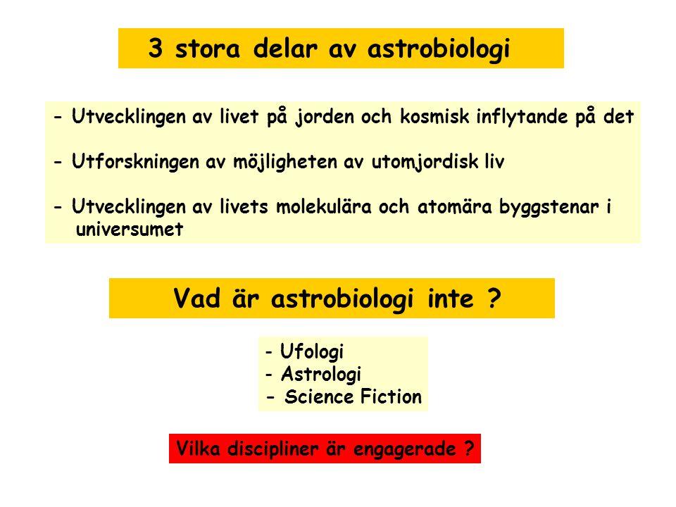 3 stora delar av astrobiologi - Utvecklingen av livet på jorden och kosmisk inflytande på det - Utforskningen av möjligheten av utomjordisk liv - Utve