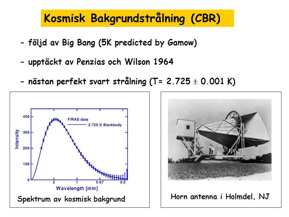 Kosmisk Bakgrundstrålning (CBR) Horn antenna i Holmdel, NJ Spektrum av kosmisk bakgrund - följd av Big Bang (5K predicted by Gamow) - upptäckt av Penz