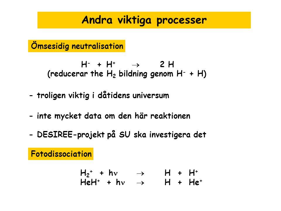 Andra viktiga processer H - + H +  2 H (reducerar the H 2 bildning genom H - + H) - troligen viktig i dåtidens universum - inte mycket data om den hä