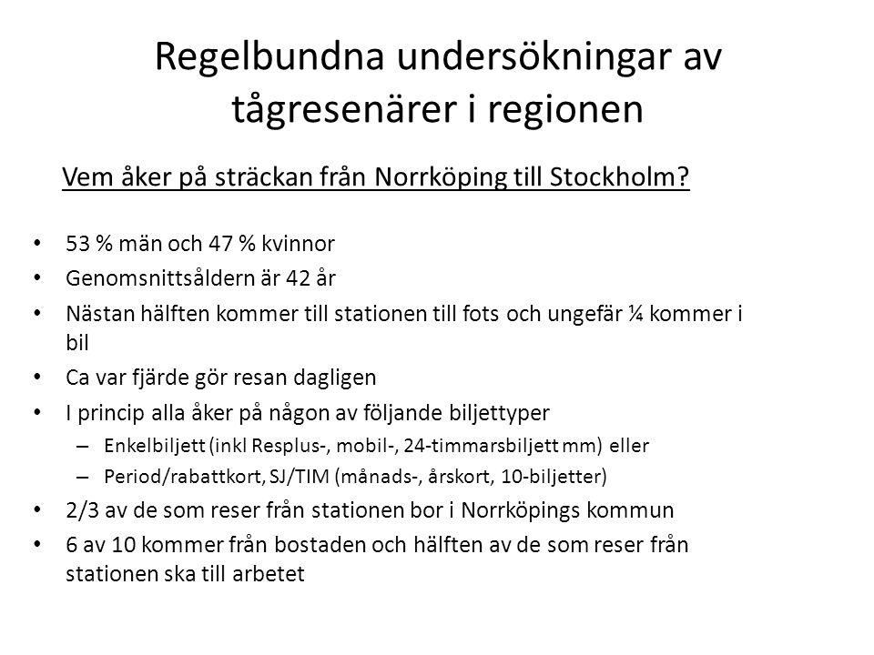 Vem åker på sträckan från Norrköping till Stockholm.