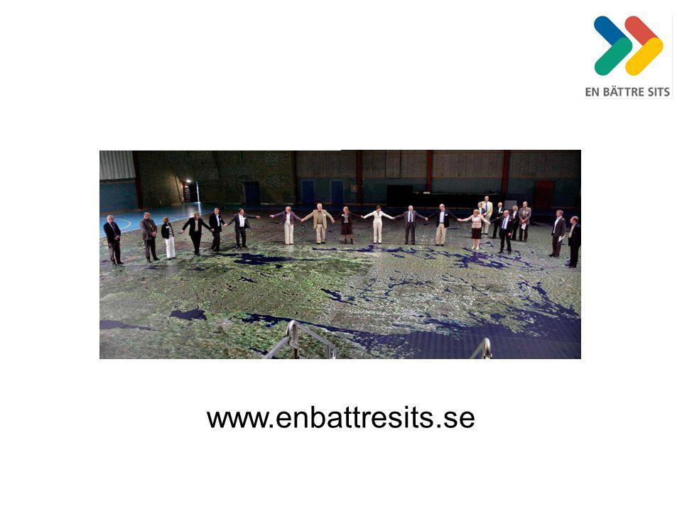 www.enbattresits.se