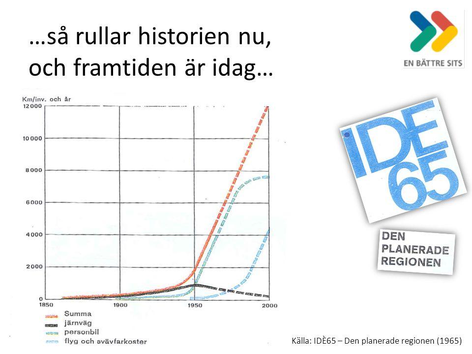 …så rullar historien nu, och framtiden är idag… Källa: IDÈ65 – Den planerade regionen (1965)