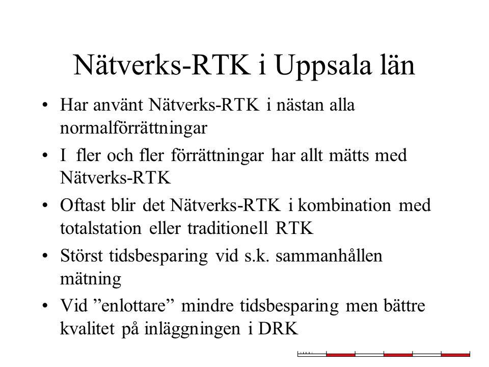 Nätverks-RTK i Uppsala län Har använt Nätverks-RTK i nästan alla normalförrättningar I fler och fler förrättningar har allt mätts med Nätverks-RTK Oftast blir det Nätverks-RTK i kombination med totalstation eller traditionell RTK Störst tidsbesparing vid s.k.
