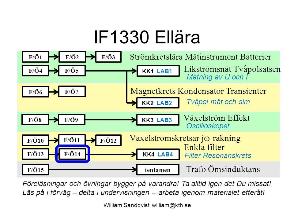 William Sandqvist william@kth.se (16.7) Wienbryggan baklänges Beloppskurva BS-filterFaskurva