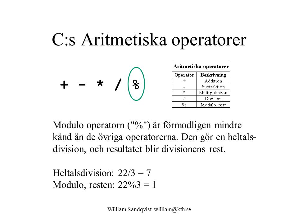 William Sandqvist william@kth.se C:s Aritmetiska operatorer Modulo operatorn (