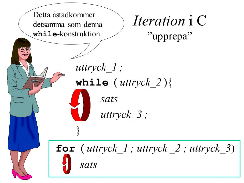 Iteration i C upprepa for ( uttryck_1 ; uttryck _2 ; uttryck_3) sats Detta åstadkommer detsamma som denna while -konstruktion.