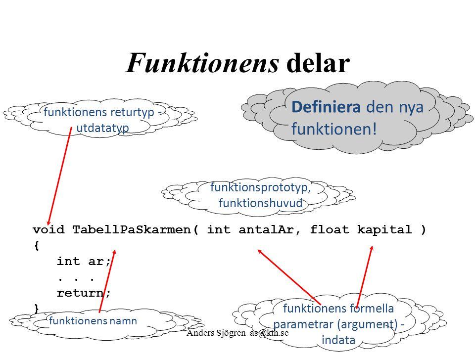 Funktionens delar Definiera den nya funktionen.
