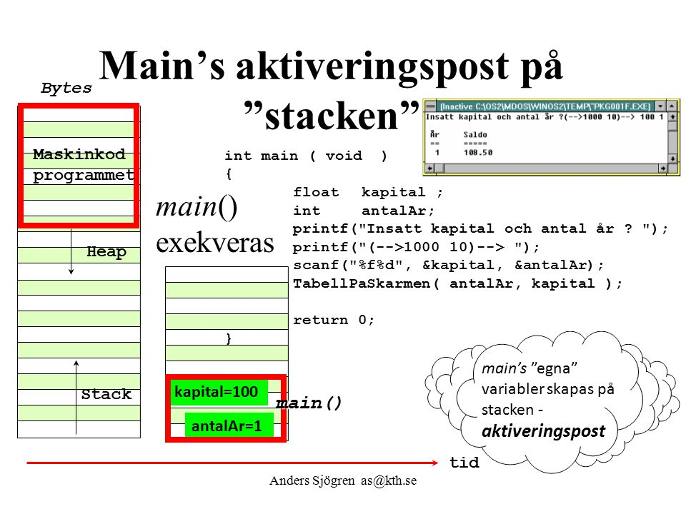 "Main's aktiveringspost på ""stacken"" Maskinkod programmet Heap Stack Bytes antalAr=1 kapital=100 main() int main ( void ) { floatkapital ; intantalAr;"