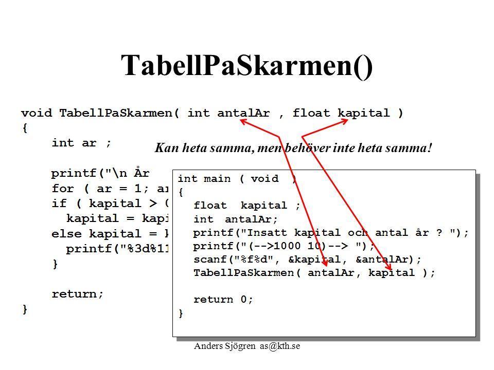 TabellPaSkarmen() Kan heta samma, men behöver inte heta samma! Anders Sjögren as@kth.se