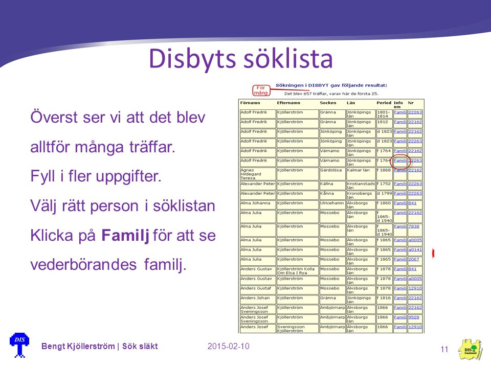 Bengt Kjöllerström | Sök släkt2015-02-10 11 Disbyts söklista Överst ser vi att det blev alltför många träffar. Fyll i fler uppgifter. Välj rätt person