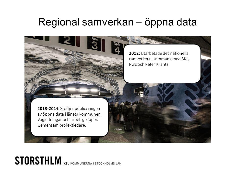 Regional samverkan – öppna data 2012: Utarbetade det nationella ramverket tillsammans med SKL, Pwc och Peter Krantz. 2013-2014: Stödjer publiceringen