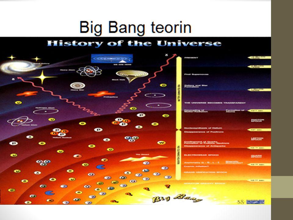 Big bang ca 13,7 miljarder år sedan Bevis Utvidgning: Alla galaxer på väg från varandra Bakgrundsstrålningen: det vill säga att det finns lite, lite värme, men exakt lika mycket, överallt i universum Universums sammansättning och fördelningen av grundämnen: 98%väte och helium.