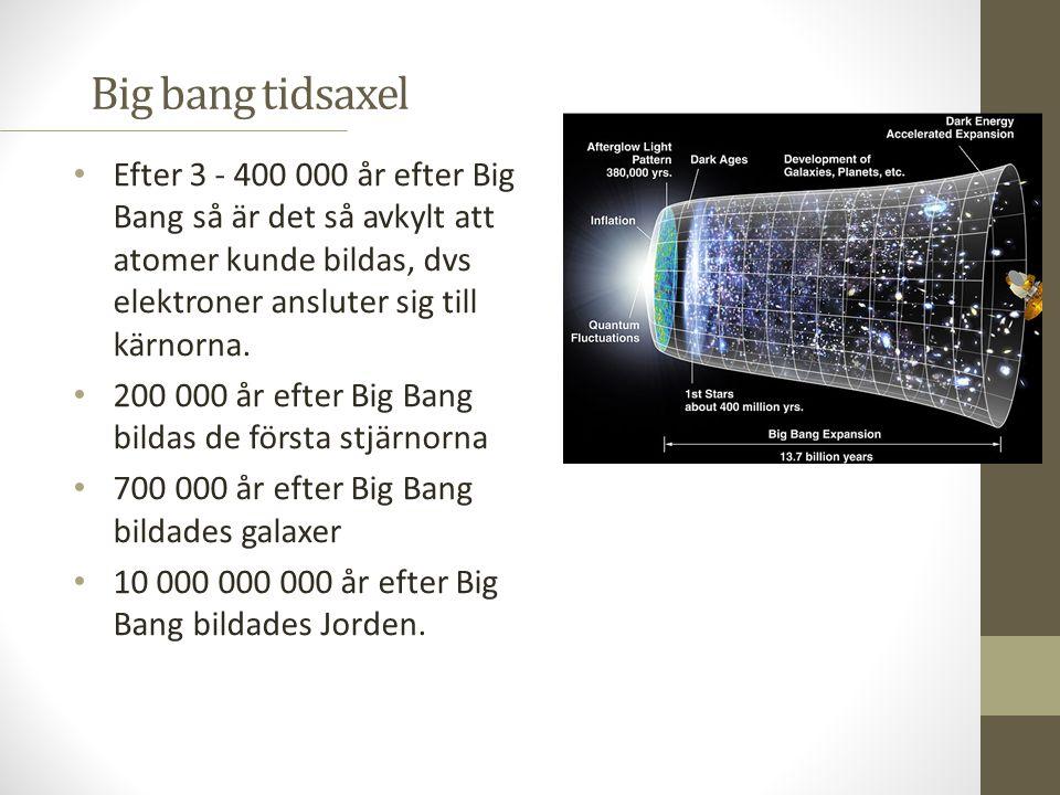 Big bang tidsaxel Efter 3 - 400 000 år efter Big Bang så är det så avkylt att atomer kunde bildas, dvs elektroner ansluter sig till kärnorna. 200 000
