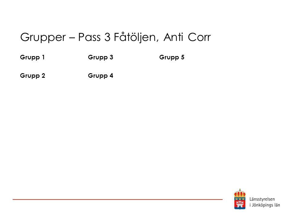 Grupper – Pass 3 Fåtöljen, Anti Corr Grupp 1 Grupp 2 Grupp 3 Grupp 4 Grupp 5