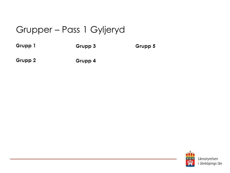 Grupper – Pass 1 Gyljeryd Grupp 1 Grupp 2 Grupp 3 Grupp 4 Grupp 5