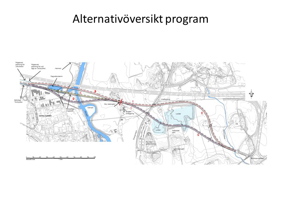 Alternativöversikt program
