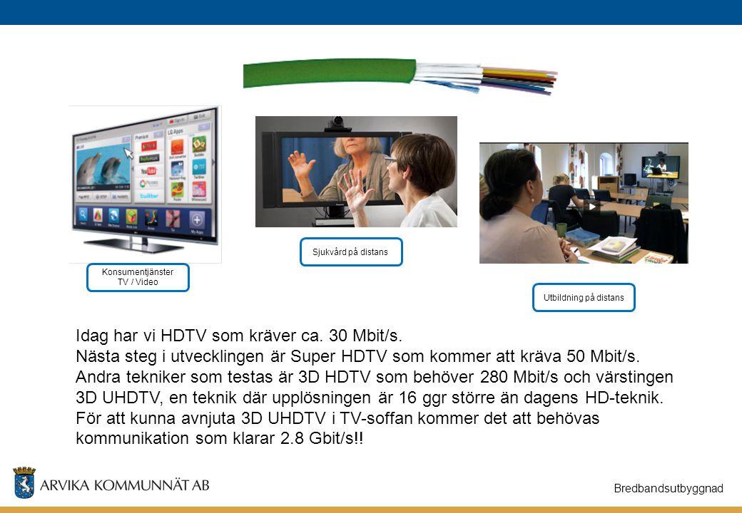 Bredbandsutbyggnad Konsumentjänster TV / Video Sjukvård på distans Utbildning på distans Idag har vi HDTV som kräver ca. 30 Mbit/s. Nästa steg i utvec