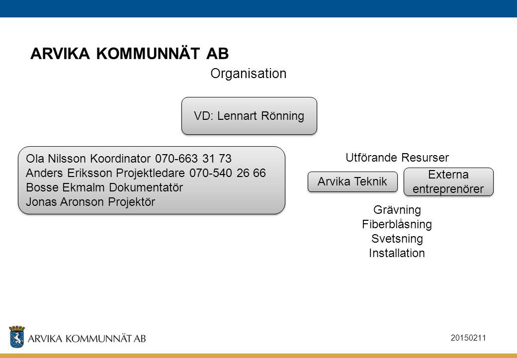 20150211 ARVIKA KOMMUNNÄT AB Organisation VD: Lennart Rönning Ola Nilsson Koordinator 070-663 31 73 Anders Eriksson Projektledare 070-540 26 66 Bosse