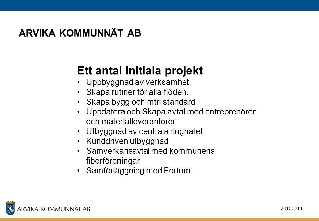20150211 ARVIKA KOMMUNNÄT AB Ett antal initiala projekt Uppbyggnad av verksamhet Skapa rutiner för alla flöden. Skapa bygg och mtrl standard Uppdatera