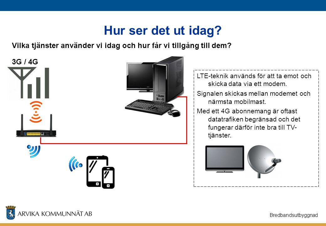 Hur ser det ut idag? Bredbandsutbyggnad Vilka tjänster använder vi idag och hur får vi tillgång till dem? 3G / 4G LTE-teknik används för att ta emot o
