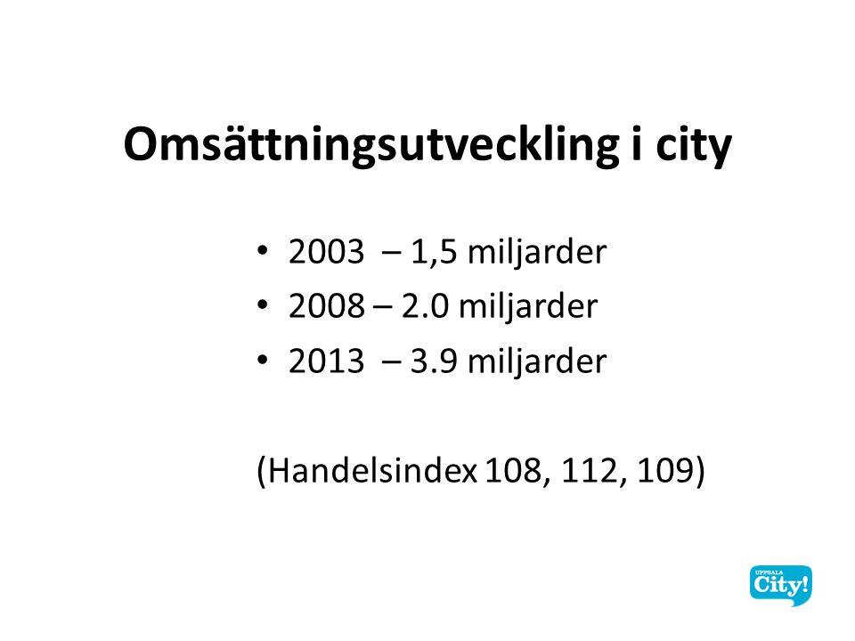 Omsättningsutveckling i city 2003 – 1,5 miljarder 2008 – 2.0 miljarder 2013 – 3.9 miljarder (Handelsindex 108, 112, 109)