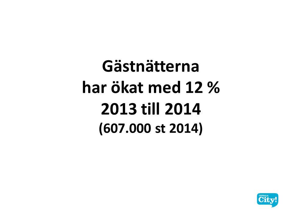 Gästnätterna har ökat med 12 % 2013 till 2014 (607.000 st 2014)