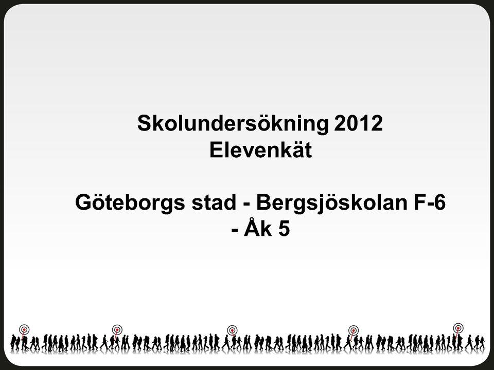 Delaktighet och inflytande Göteborgs stad - Bergsjöskolan F-6 - Åk 5 Antal svar: 22 av 26 elever Svarsfrekvens: 85 procent