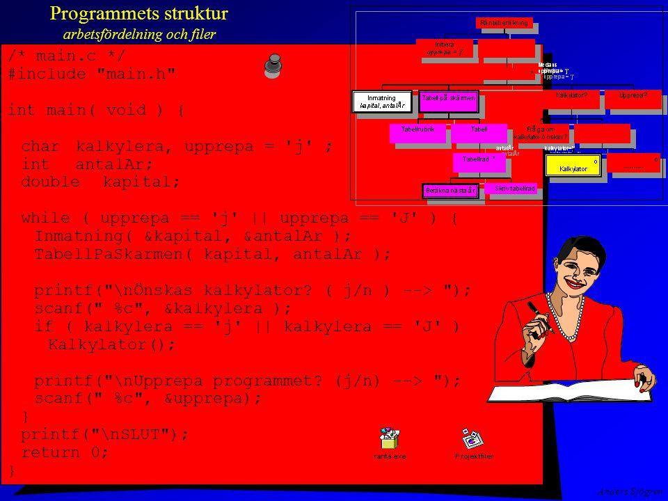 Anders Sjögren Programmets struktur arbetsfördelning och filer /* main.c */ #include main.h int main( void ) { charkalkylera, upprepa = j ; intantalAr; double kapital; while ( upprepa == j || upprepa == J ) { Inmatning( &kapital, &antalAr ); TabellPaSkarmen( kapital, antalAr ); printf( \nÖnskas kalkylator.