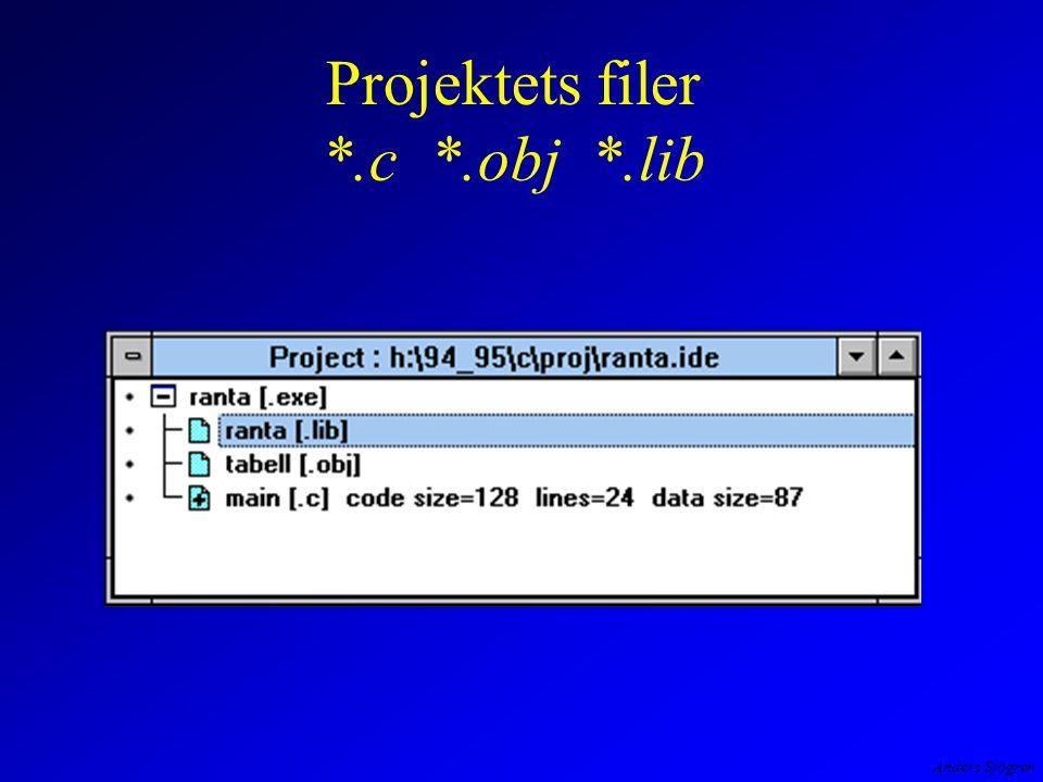 Anders Sjögren Projektets filer *.c *.obj *.lib