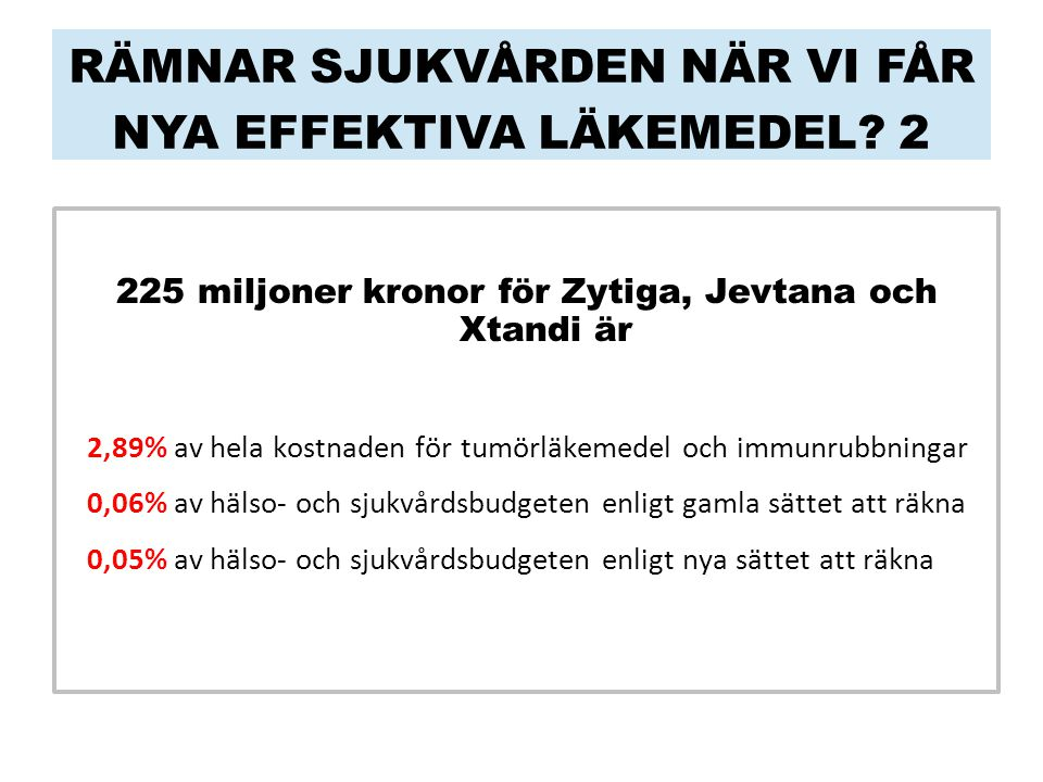 RÄMNAR SJUKVÅRDEN NÄR VI FÅR NYA EFFEKTIVA LÄKEMEDEL? 2 225 miljoner kronor för Zytiga, Jevtana och Xtandi är 2,89% av hela kostnaden för tumörläkemed