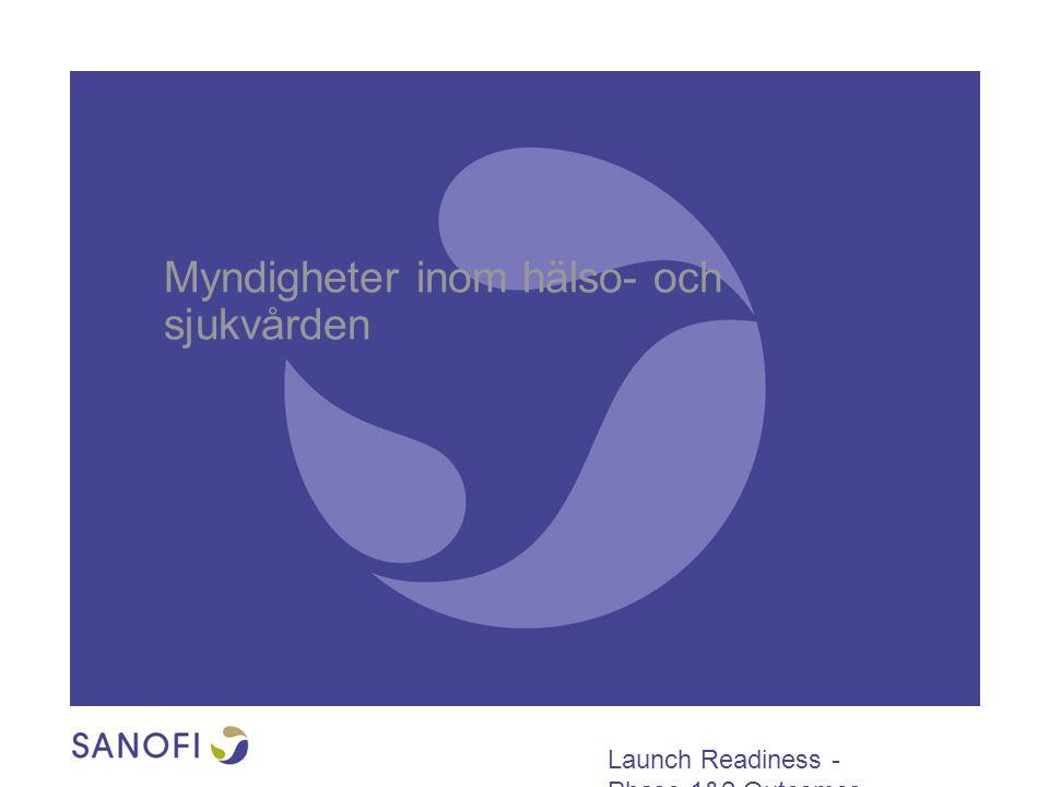 Launch Readiness - Phase 1&2 Outcomes Myndigheter inom hälso- och sjukvården