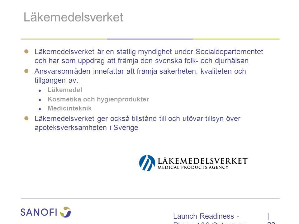 Launch Readiness - Phase 1&2 Outcomes Läkemedelsverket ● Läkemedelsverket är en statlig myndighet under Socialdepartementet och har som uppdrag att främja den svenska folk- och djurhälsan ● Ansvarsområden innefattar att främja säkerheten, kvaliteten och tillgången av: ● Läkemedel ● Kosmetika och hygienprodukter ● Medicinteknik ● Läkemedelsverket ger också tillstånd till och utövar tillsyn över apoteksverksamheten i Sverige   23