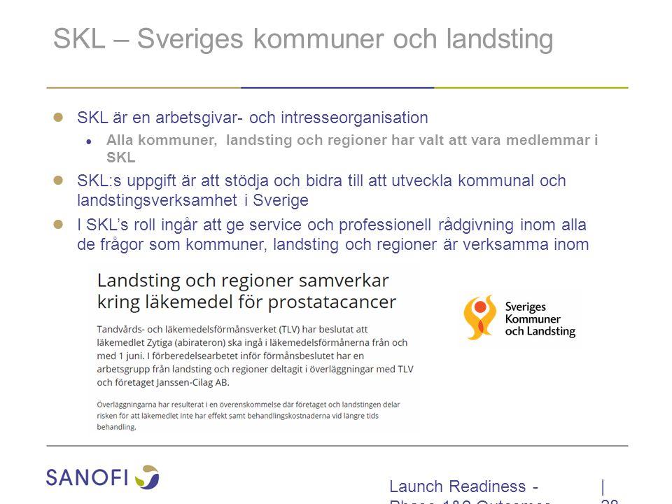 Launch Readiness - Phase 1&2 Outcomes SKL – Sveriges kommuner och landsting ● SKL är en arbetsgivar- och intresseorganisation ● Alla kommuner, landsti