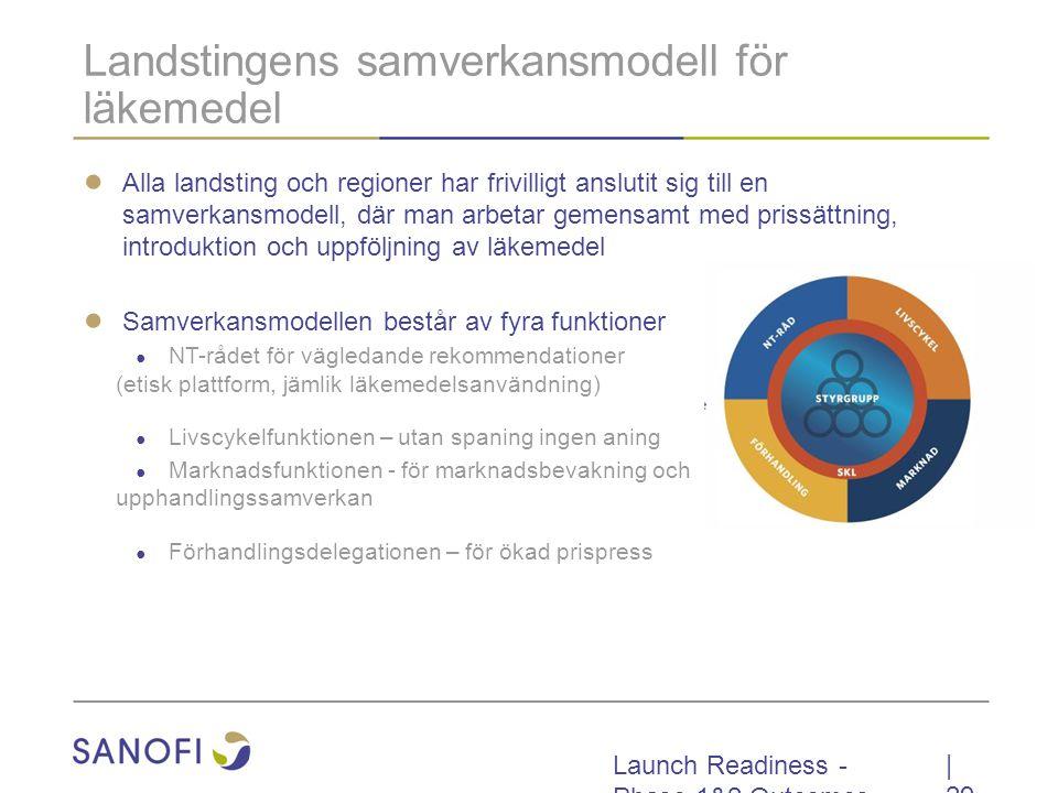 Launch Readiness - Phase 1&2 Outcomes Landstingens samverkansmodell för läkemedel ● Alla landsting och regioner har frivilligt anslutit sig till en samverkansmodell, där man arbetar gemensamt med prissättning, introduktion och uppföljning av läkemedel ● Samverkansmodellen består av fyra funktioner ● NT-rådet för vägledande rekommendationer (etisk plattform, jämlik läkemedelsanvändning) ● Livscykelfunktionen – utan spaning ingen aning ● Marknadsfunktionen - för marknadsbevakning och upphandlingssamverkan ● Förhandlingsdelegationen – för ökad prispress   29