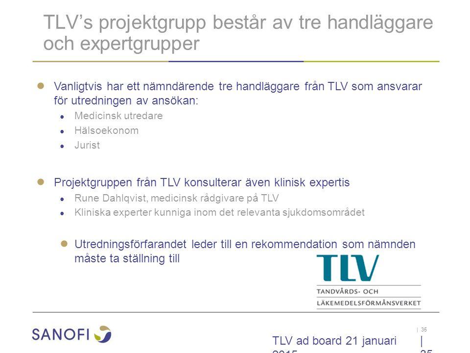 TLV ad board 21 januari 2015 TLV's projektgrupp består av tre handläggare och expertgrupper ● Vanligtvis har ett nämndärende tre handläggare från TLV