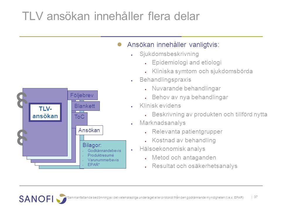 TLV ansökan innehåller flera delar Blankett ToC Ansökan Bilagor: Godkännandebevis Produktresumé Varunummerbevis EPAR* Följebrev Ansök an till LFN TLV-