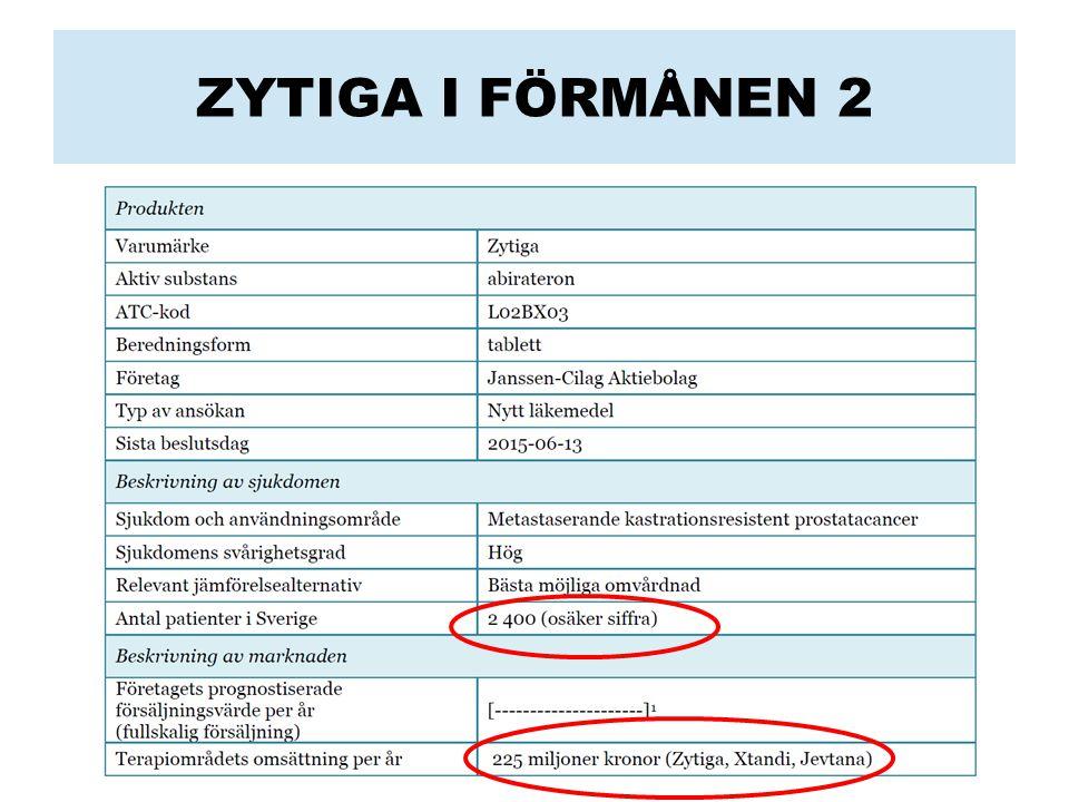ZYTIGA I FÖRMÅNEN 2