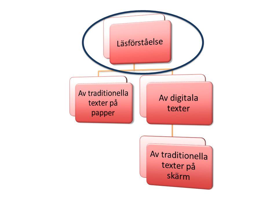 En traditionell syn på läsförståelse Avkodning x Språkförståelse = Läsförståelse Läsförståelse består av två centrala processer: – att känna igen ord – att förstå texten Dessa två processer samspelar med tidigare kunskap och flera andra språkliga funktioner såsom ordförråd, satsanalys och lingvistiska system för att läsaren ska skapa förståelse för texten (Perfetti, Landi & Oakhill, 2005)