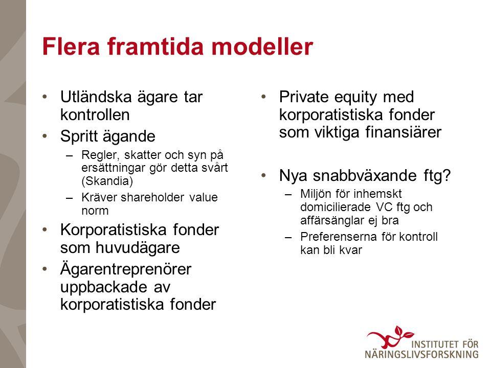 Flera framtida modeller Utländska ägare tar kontrollen Spritt ägande –Regler, skatter och syn på ersättningar gör detta svårt (Skandia) –Kräver shareh