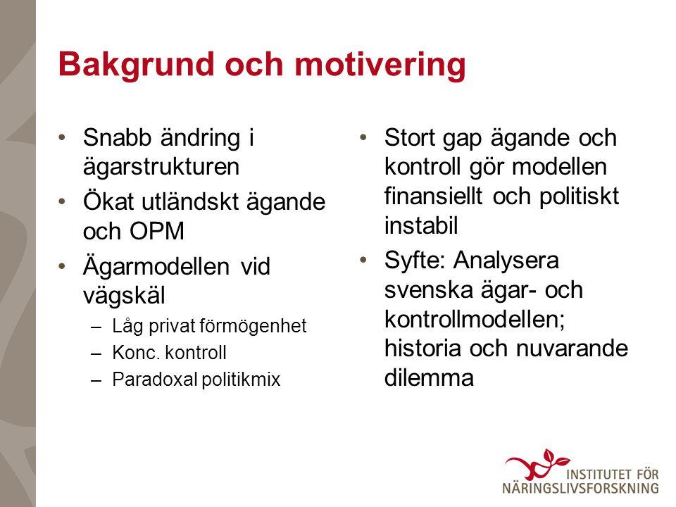 Bakgrund och motivering Snabb ändring i ägarstrukturen Ökat utländskt ägande och OPM Ägarmodellen vid vägskäl –Låg privat förmögenhet –Konc. kontroll