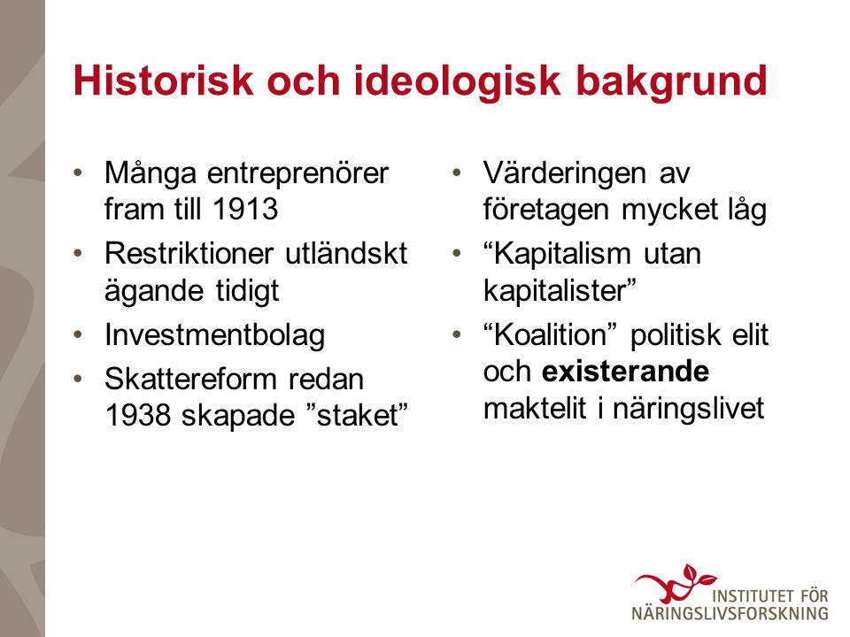 Historisk och ideologisk bakgrund Många entreprenörer fram till 1913 Restriktioner utländskt ägande tidigt Investmentbolag Skattereform redan 1938 ska