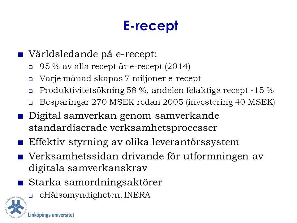 E-recept ■ Världsledande på e-recept:  95 % av alla recept är e-recept (2014)  Varje månad skapas 7 miljoner e-recept  Produktivitetsökning 58 %, a