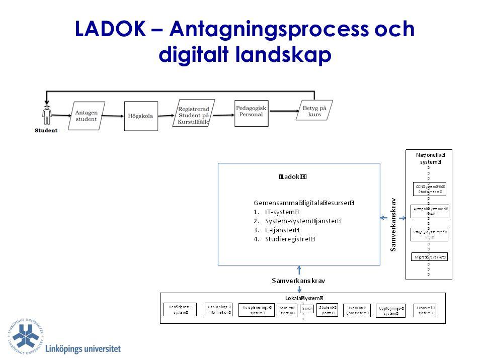 LADOK – Antagningsprocess och digitalt landskap