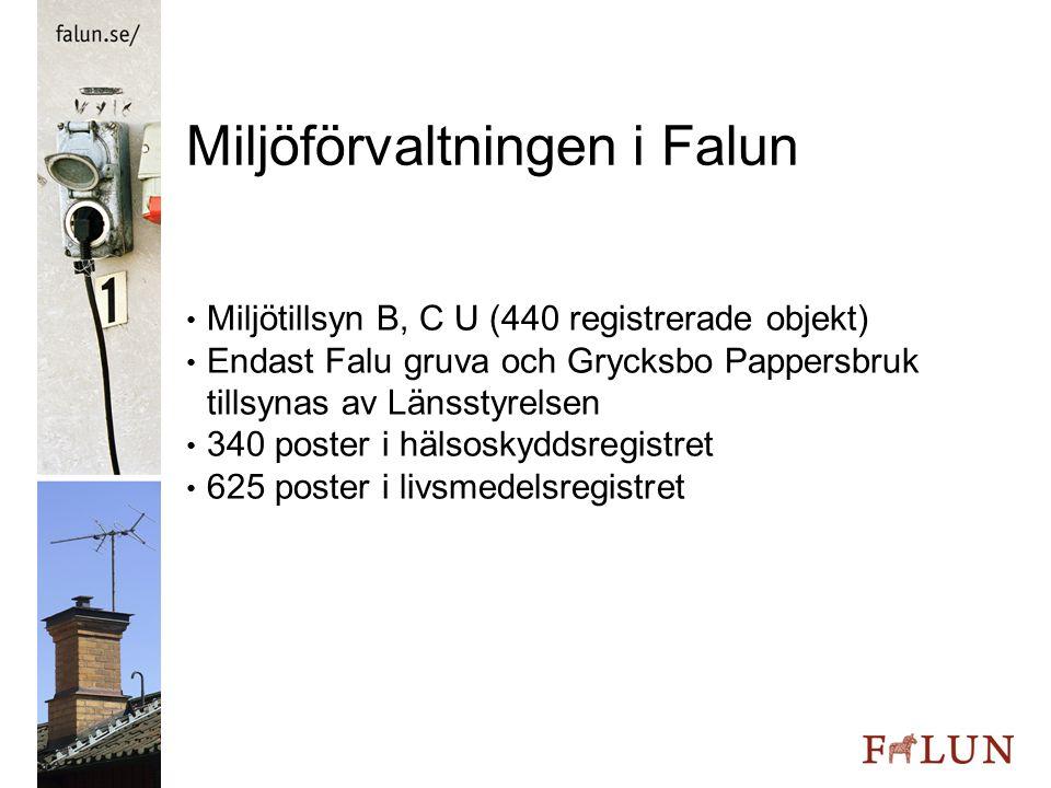 Miljöförvaltningen i Falun Miljötillsyn B, C U (440 registrerade objekt) Endast Falu gruva och Grycksbo Pappersbruk tillsynas av Länsstyrelsen 340 pos