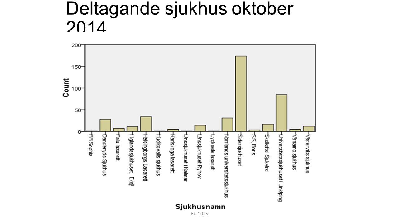 Deltagande sjukhus oktober 2014 EU 2015