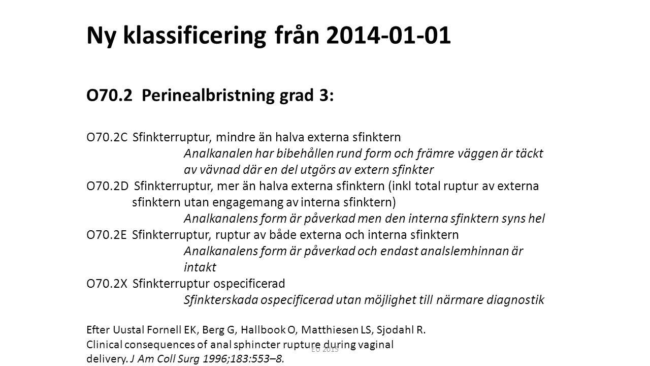 Ny klassificering från 2014-01-01 O70.2 Perinealbristning grad 3: O70.2C Sfinkterruptur, mindre än halva externa sfinktern Analkanalen har bibehållen